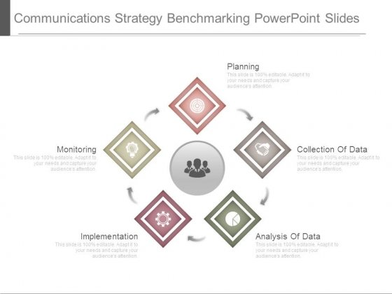 Communications Strategy Benchmarking Powerpoint Slides