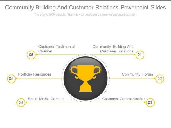 Community Building And Customer Relations Powerpoint Slides