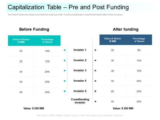 Community_Capitalization_Pitch_Deck_Capitalization_Table_Pre_And_Post_Funding_Pictures_PDF_Slide_1