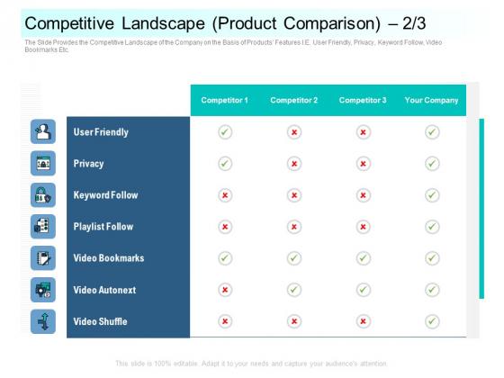 Community Capitalization Pitch Deck Competitive Landscape Product Comparison Privacy Background Pdf