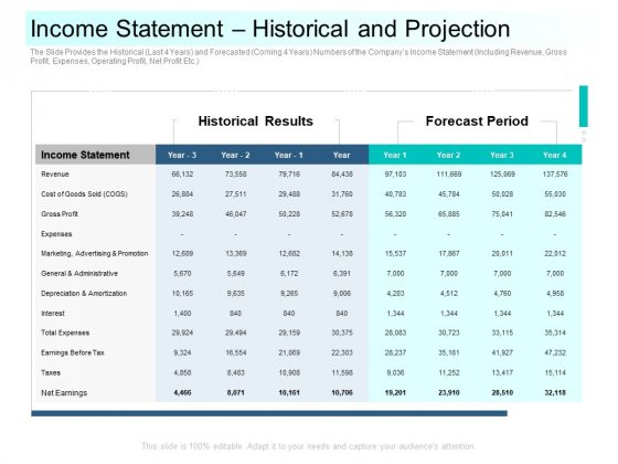 Community_Capitalization_Pitch_Deck_Income_Statement_Historical_And_Projection_Elements_PDF_Slide_1