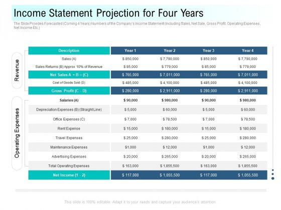Community_Capitalization_Pitch_Deck_Income_Statement_Projection_For_Four_Years_Structure_PDF_Slide_1