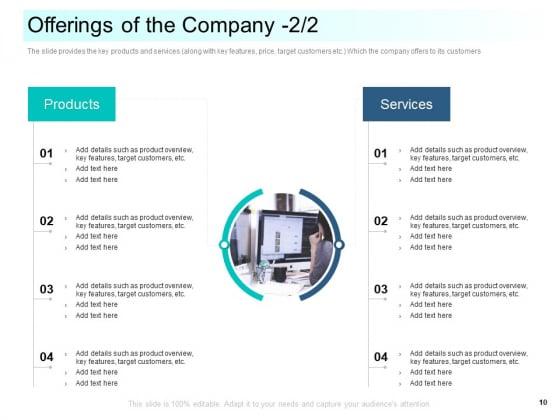 Community_Capitalization_Pitch_Deck_Ppt_PowerPoint_Presentation_Complete_Deck_With_Slides_Slide_10
