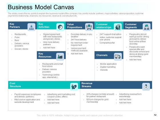 Community_Capitalization_Pitch_Deck_Ppt_PowerPoint_Presentation_Complete_Deck_With_Slides_Slide_12