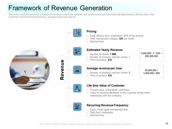 Community_Capitalization_Pitch_Deck_Ppt_PowerPoint_Presentation_Complete_Deck_With_Slides_Slide_13
