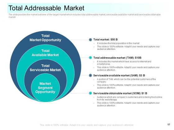 Community_Capitalization_Pitch_Deck_Ppt_PowerPoint_Presentation_Complete_Deck_With_Slides_Slide_17