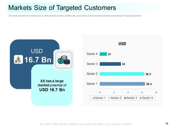 Community_Capitalization_Pitch_Deck_Ppt_PowerPoint_Presentation_Complete_Deck_With_Slides_Slide_18