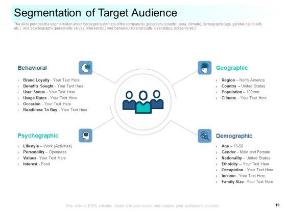Community_Capitalization_Pitch_Deck_Ppt_PowerPoint_Presentation_Complete_Deck_With_Slides_Slide_19