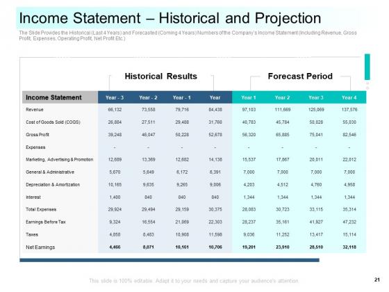 Community_Capitalization_Pitch_Deck_Ppt_PowerPoint_Presentation_Complete_Deck_With_Slides_Slide_21