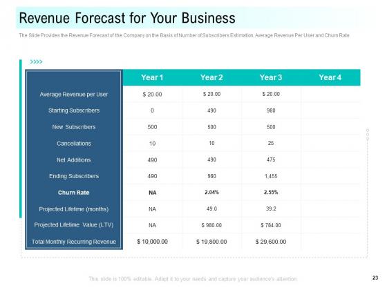 Community_Capitalization_Pitch_Deck_Ppt_PowerPoint_Presentation_Complete_Deck_With_Slides_Slide_23