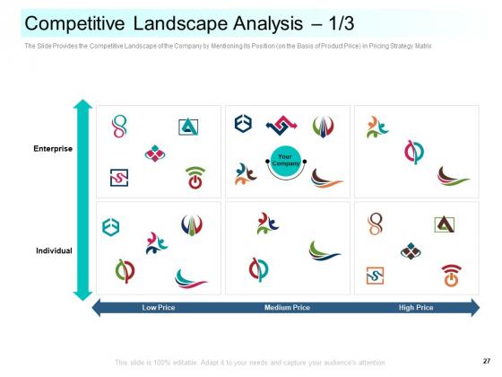 Community_Capitalization_Pitch_Deck_Ppt_PowerPoint_Presentation_Complete_Deck_With_Slides_Slide_27