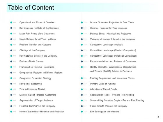 Community_Capitalization_Pitch_Deck_Ppt_PowerPoint_Presentation_Complete_Deck_With_Slides_Slide_3