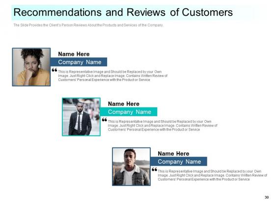 Community_Capitalization_Pitch_Deck_Ppt_PowerPoint_Presentation_Complete_Deck_With_Slides_Slide_30