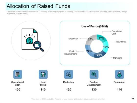 Community_Capitalization_Pitch_Deck_Ppt_PowerPoint_Presentation_Complete_Deck_With_Slides_Slide_34