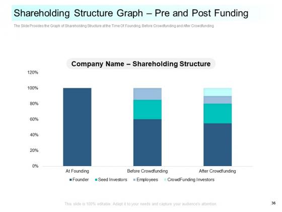 Community_Capitalization_Pitch_Deck_Ppt_PowerPoint_Presentation_Complete_Deck_With_Slides_Slide_36