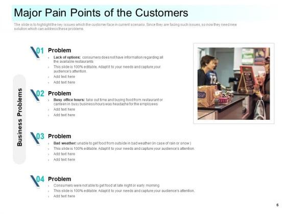 Community_Capitalization_Pitch_Deck_Ppt_PowerPoint_Presentation_Complete_Deck_With_Slides_Slide_6