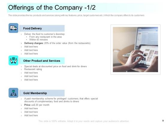 Community_Capitalization_Pitch_Deck_Ppt_PowerPoint_Presentation_Complete_Deck_With_Slides_Slide_9