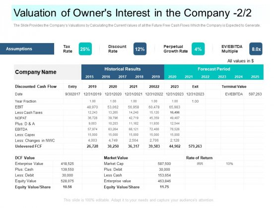 Community Capitalization Pitch Deck Valuation Of Owners Interest In The Company Cash Summary Pdf