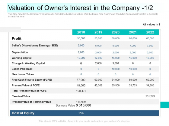 Community_Capitalization_Pitch_Deck_Valuation_Of_Owners_Interest_In_The_Company_Value_Brochure_PDF_Slide_1