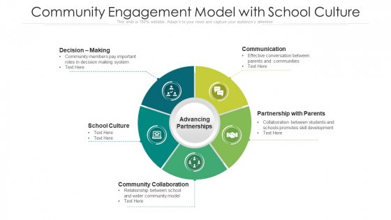 Community Engagement Model With School Culture Ppt Model Example Topics PDF
