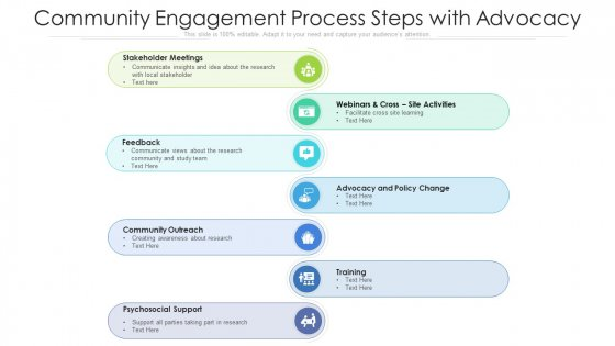 Community Engagement Process Steps With Advocacy Ppt Visual Aids Outline PDF