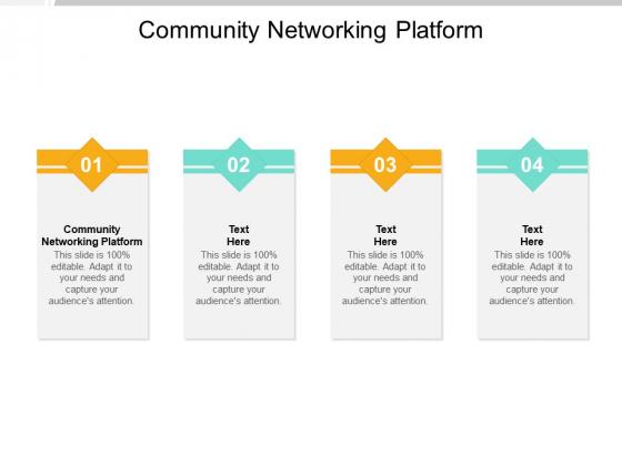 Community Networking Platform Ppt PowerPoint Presentation Ideas Design Templates Cpb Pdf