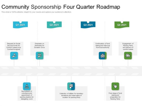 Community_Sponsorship_Four_Quarter_Roadmap_Formats_Slide_1