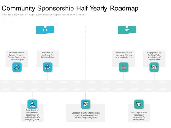 Community Sponsorship Half Yearly Roadmap Mockup