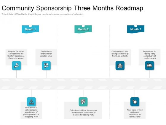 Community Sponsorship Three Months Roadmap Infographics
