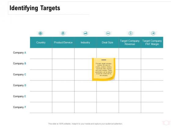 Company Amalgamation Identifying Targets Ppt Pictures Slide Download PDF