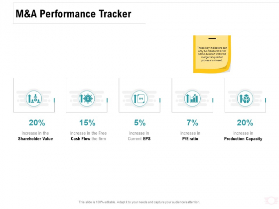 Company Amalgamation M And A Performance Tracker Ppt Infographics Structure PDF