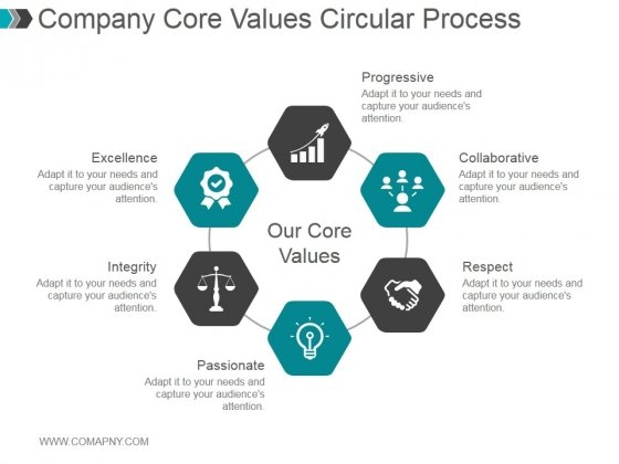 Company Core Values Circular Process Ppt PowerPoint Presentation Sample