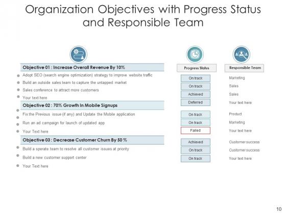 Company_Goals_Management_Plans_Ppt_PowerPoint_Presentation_Complete_Deck_Slide_10
