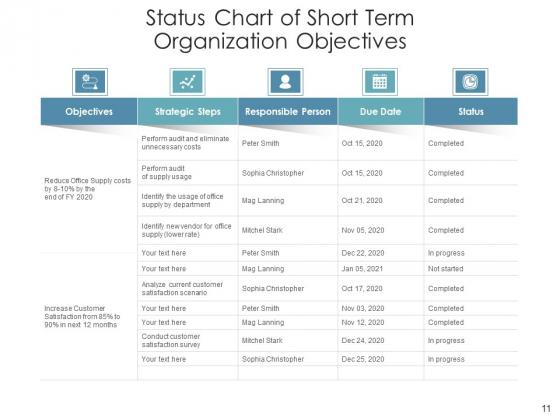Company_Goals_Management_Plans_Ppt_PowerPoint_Presentation_Complete_Deck_Slide_11