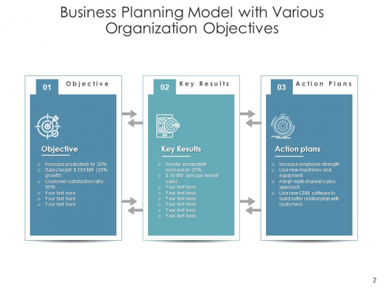Company_Goals_Management_Plans_Ppt_PowerPoint_Presentation_Complete_Deck_Slide_2