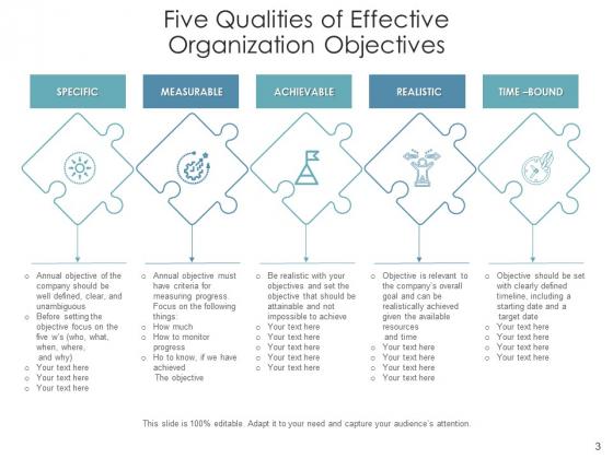 Company_Goals_Management_Plans_Ppt_PowerPoint_Presentation_Complete_Deck_Slide_3