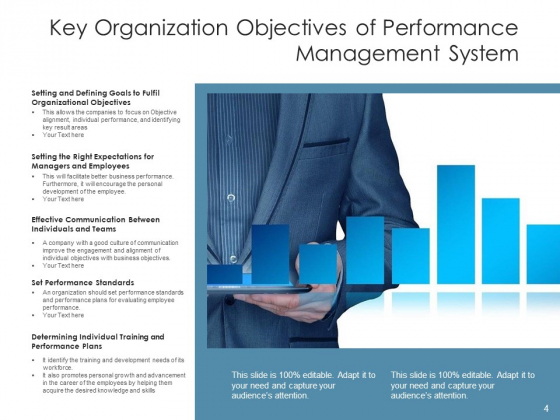 Company_Goals_Management_Plans_Ppt_PowerPoint_Presentation_Complete_Deck_Slide_4