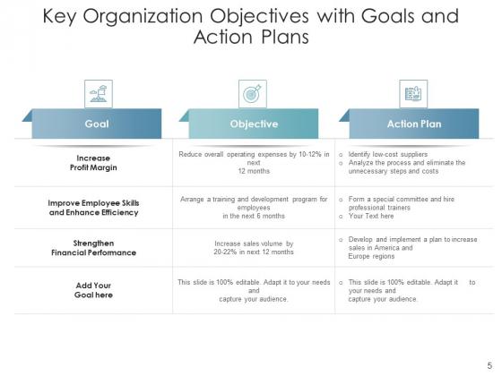 Company_Goals_Management_Plans_Ppt_PowerPoint_Presentation_Complete_Deck_Slide_5
