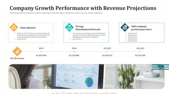 Company Growth Performance With Revenue Projections Inspiration PDF