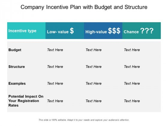 Company Incentive Plan With Budget And Structure Ppt PowerPoint Presentation Inspiration Deck PDF
