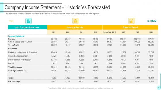 Company Income Statement Historic Vs Forecasted Guidelines PDF