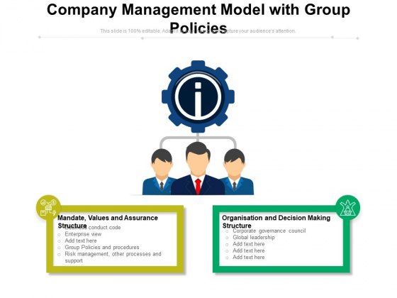 Company Management Model With Group Policies Ppt PowerPoint Presentation File Show PDF