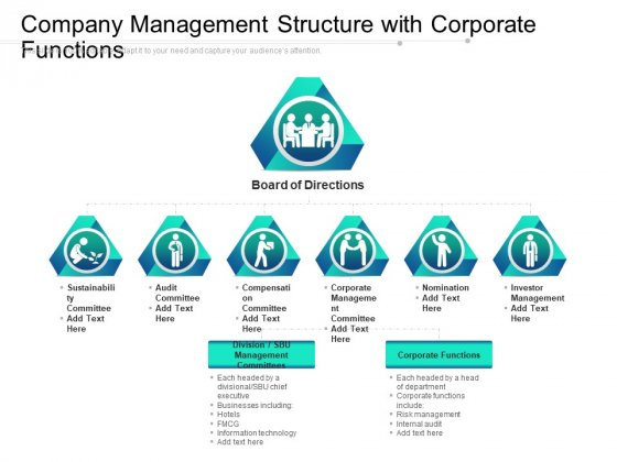 Company Management Structure With Corporate Functions Ppt PowerPoint Presentation File Infographics PDF