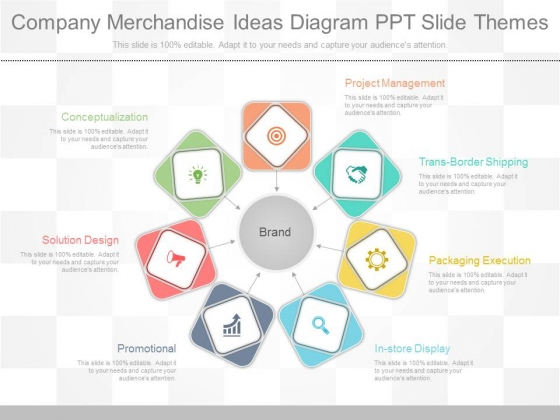 Company Merchandise Ideas Diagram Ppt Slide Themes