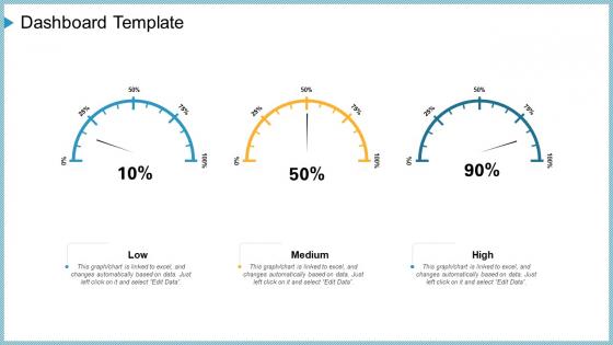 Company Need Administration Mechanisms Methods Dashboard Template Ideas PDF