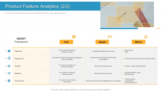Company Need Administration Mechanisms Methods Product Feature Analytics Brochure PDF