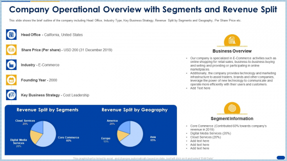 Company Operational Overview With Segments And Revenue Split Ideas PDF