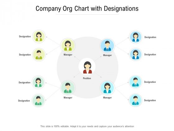 Company Org Chart With Designations Ppt PowerPoint Presentation Professional Infographics