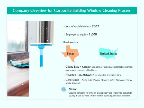 Company_Overview_For_Corporate_Building_Window_Cleaning_Process_Ppt_Layouts_Picture_PDF_Slide_1