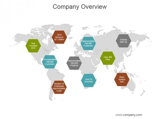Company Overview Ppt PowerPoint Presentation Influencers